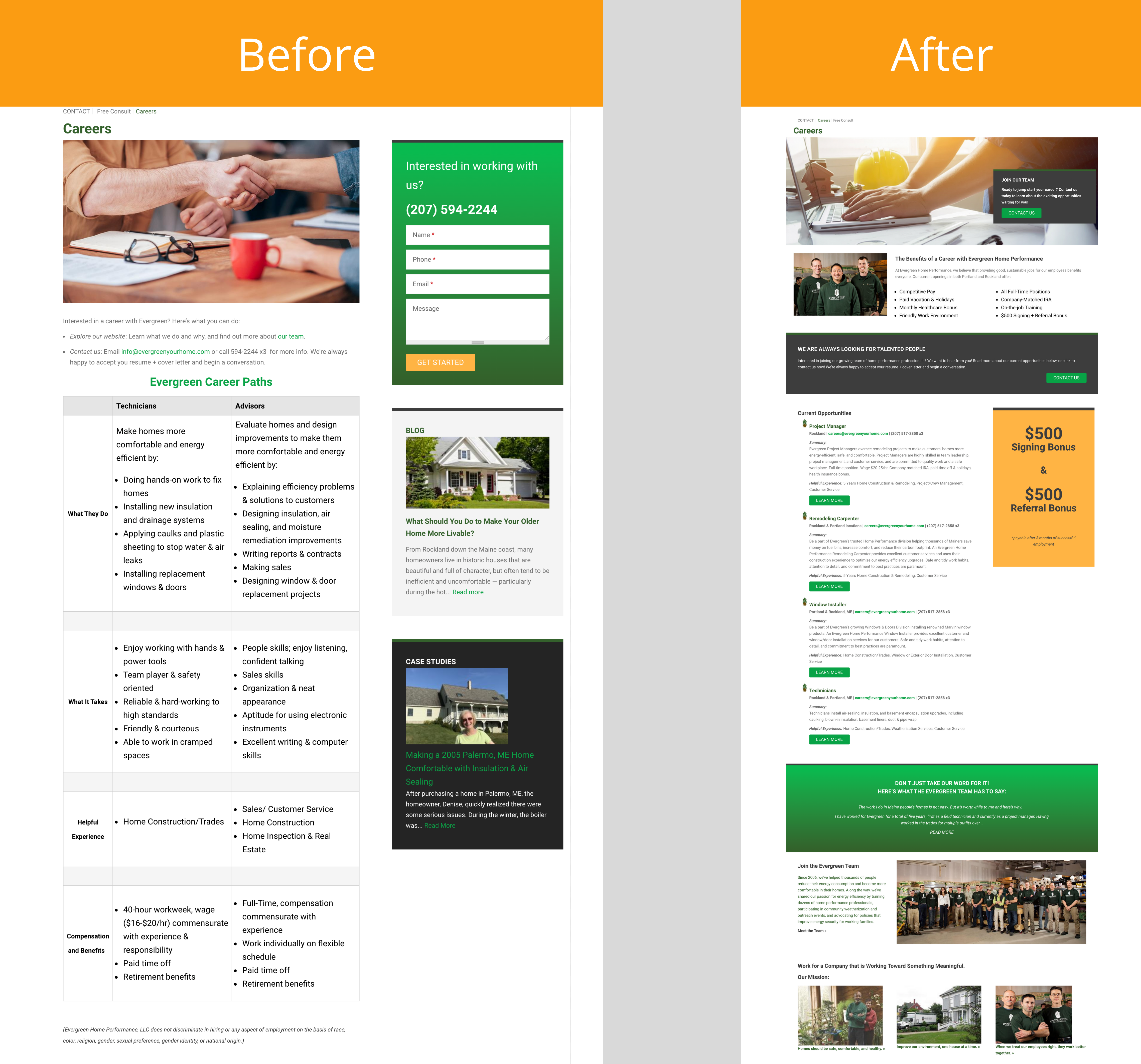 Careers Page Before And After Graphic