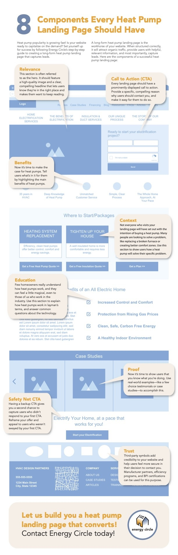 heat pump landing page wireframe infographic