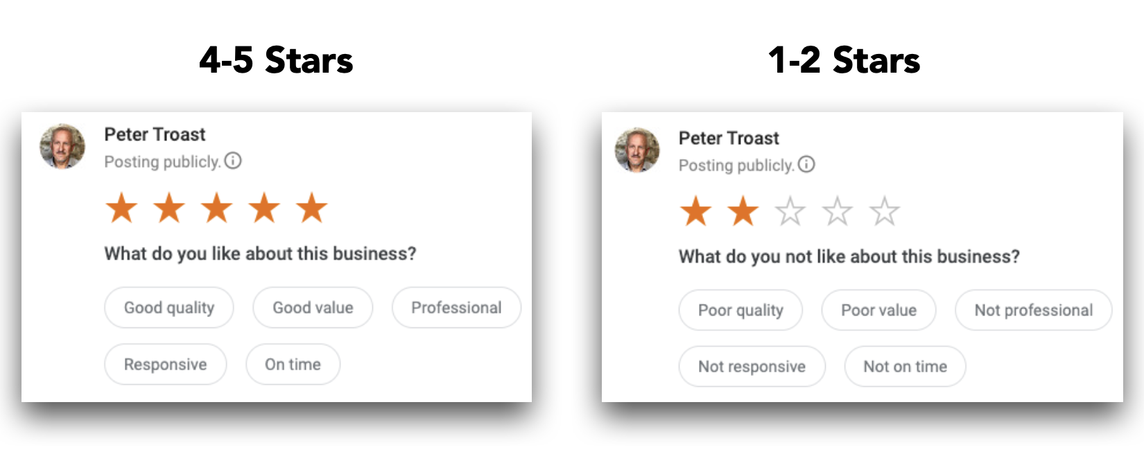 example of Google review attributes for both positive and negative reviews